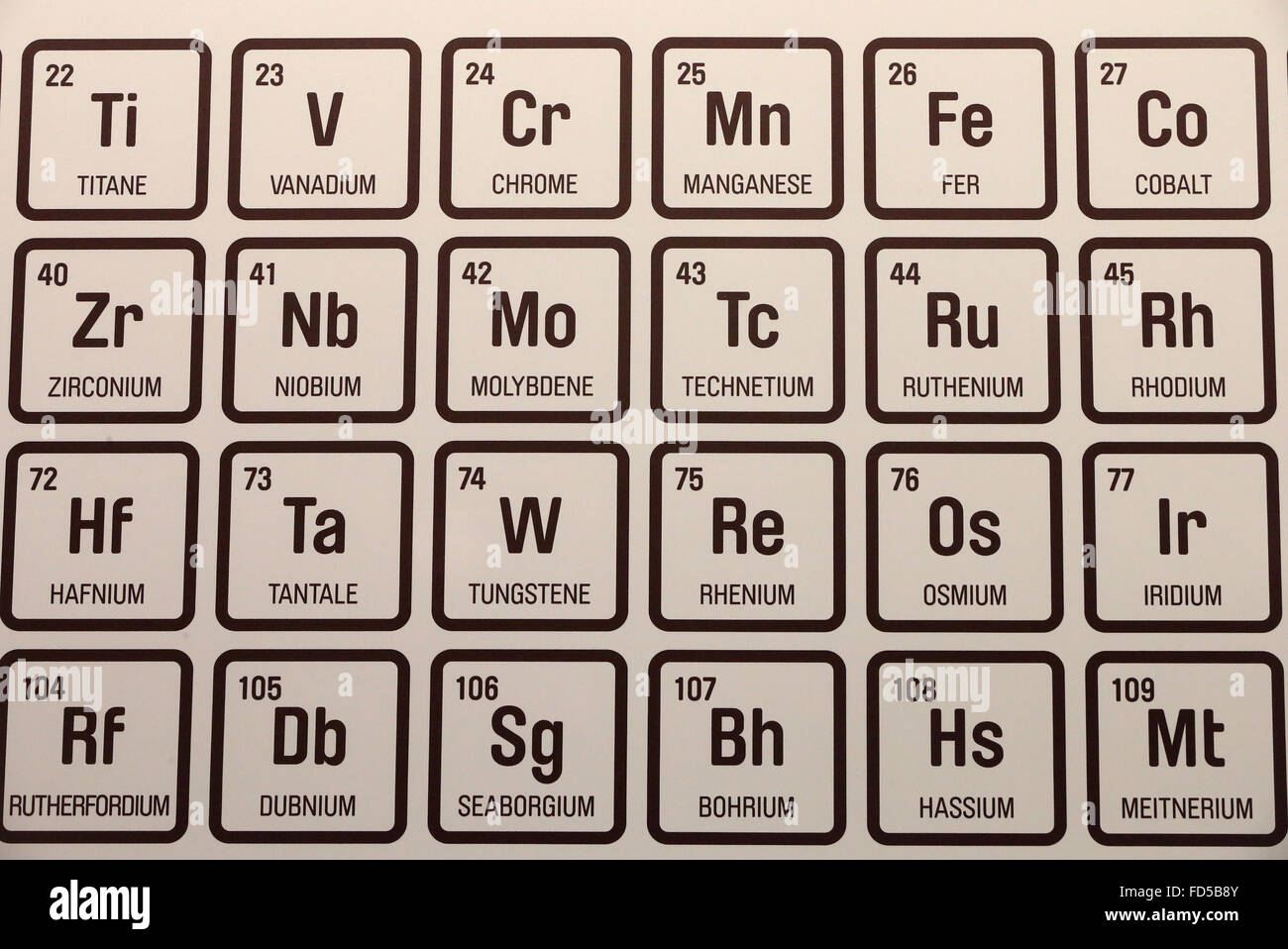 Palais de la Decouverte. Chemistry. The periodic table. - Stock Image
