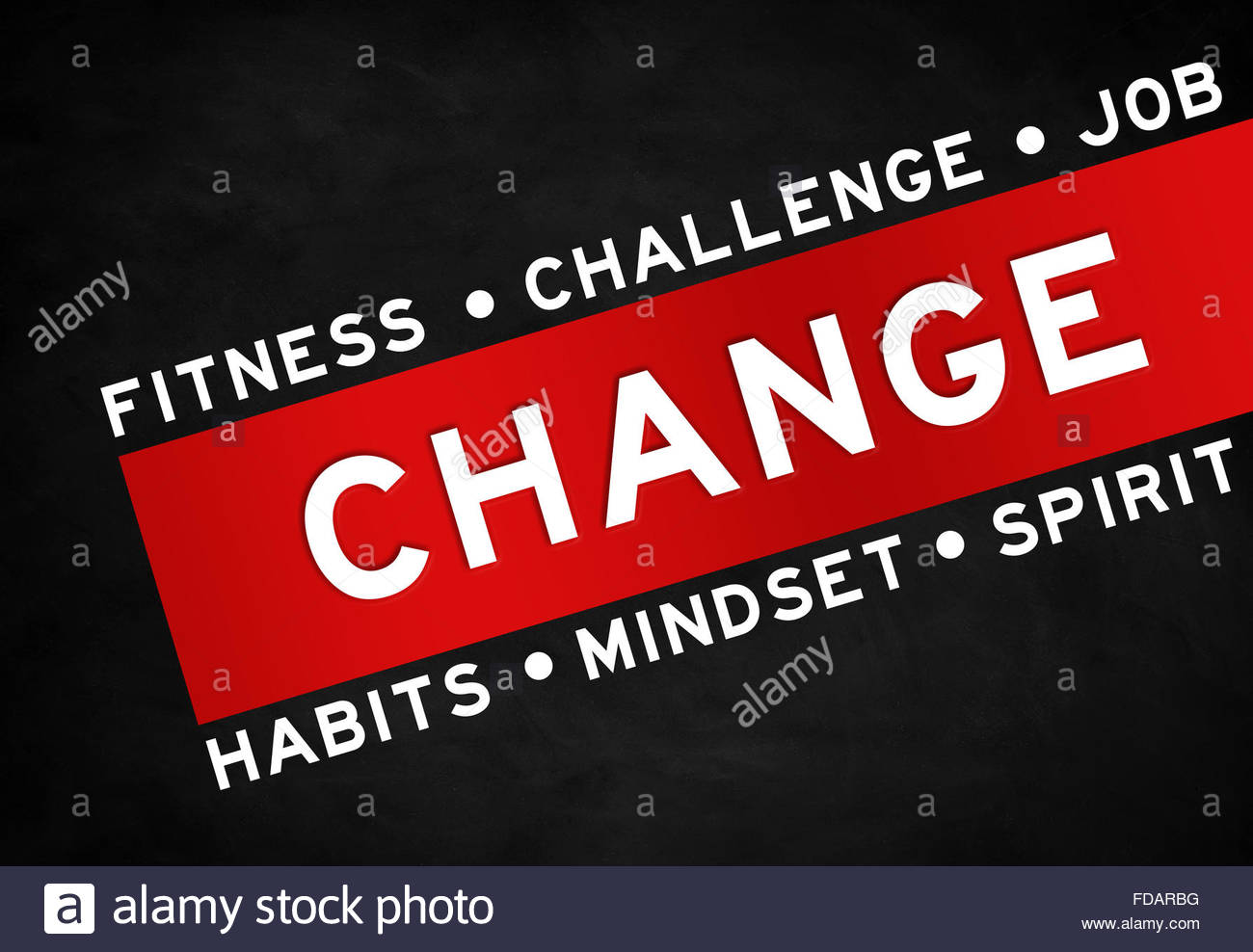 Change concept advertising - Stock Image