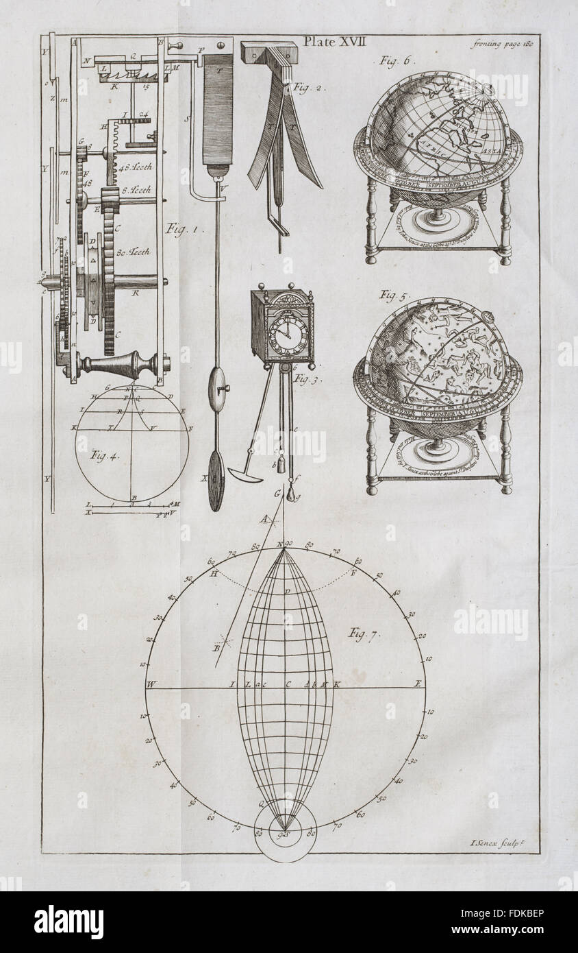 Mathematical construction stock photos mathematical construction nicolas bion the construction and principal uses of mathematical instruments london 1723 malvernweather Image collections
