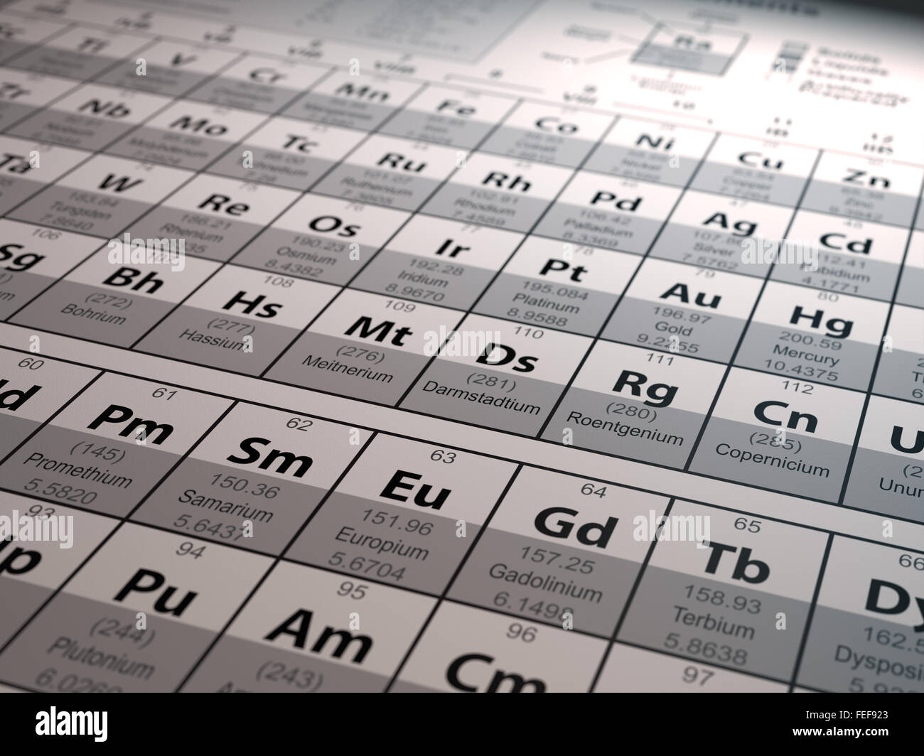 Mendeleev periodic table stock photos mendeleev periodic table periodic table of the elements science background 3d stock image urtaz Choice Image