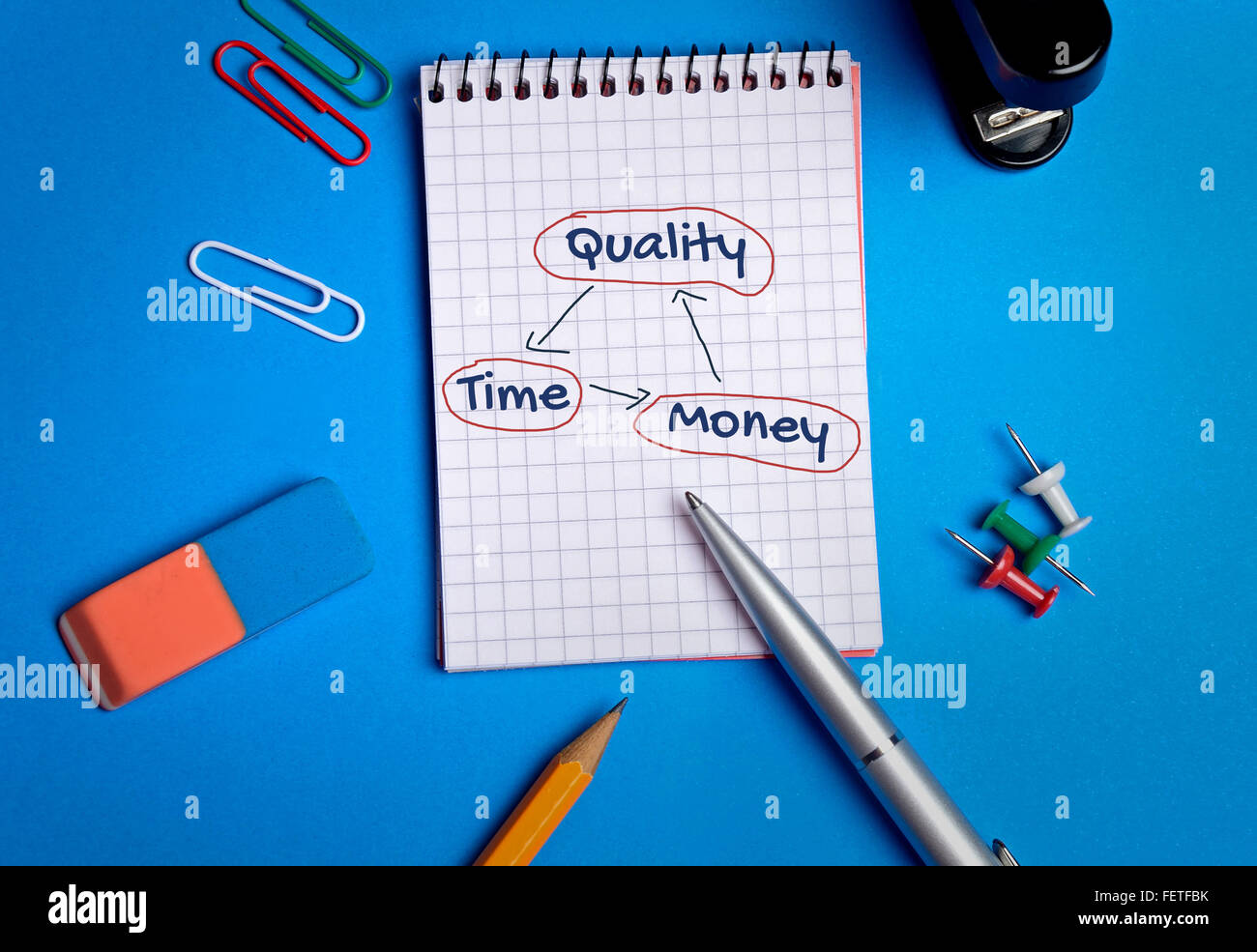 Quality Time and Money balance on notebook - Stock Image