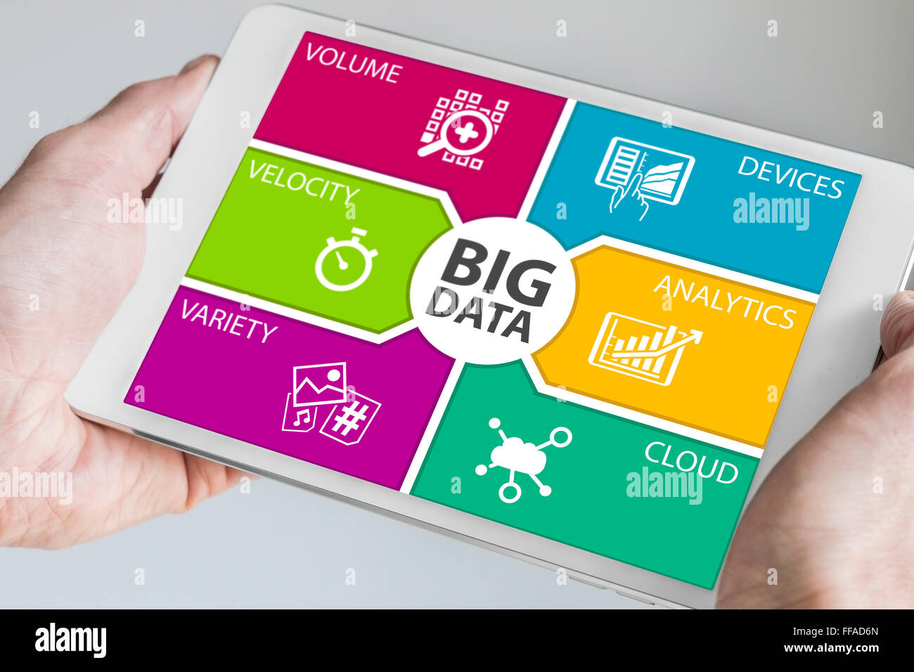 Hands holding tablet with big data dashboard. Modern information technology background. - Stock Image