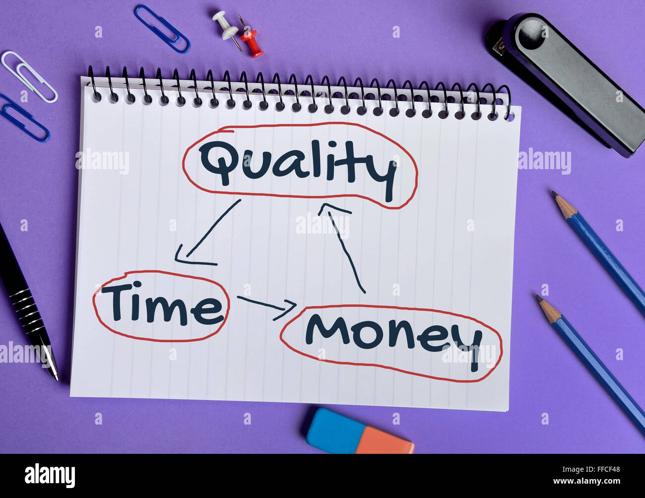 Quality Time Money word on notebook page - Stock Image