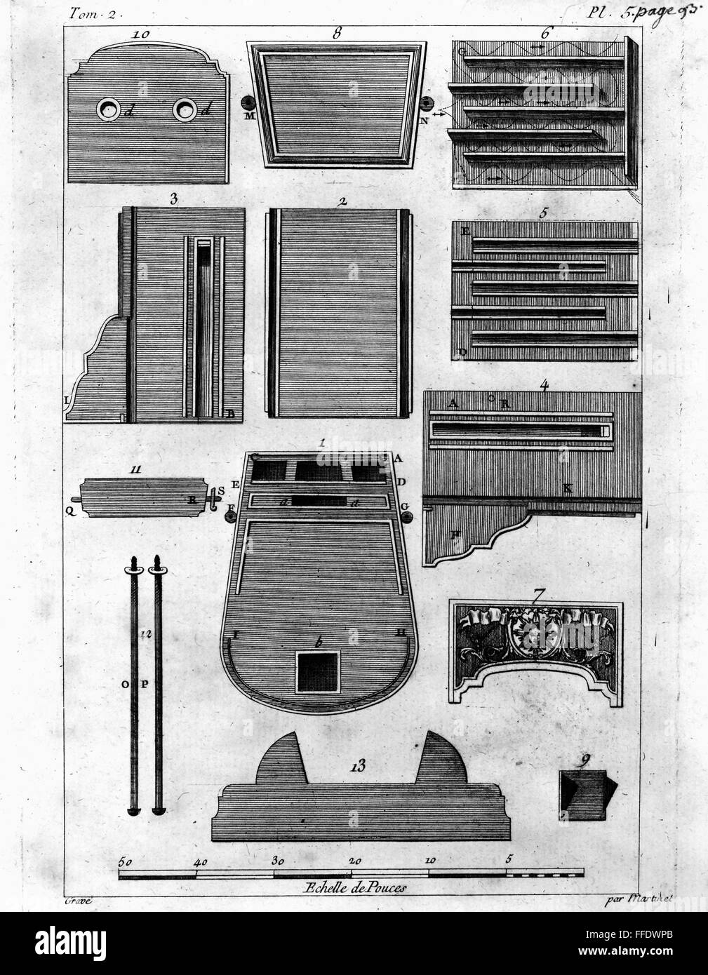 Amazing Franklin Stove C1760 Ndiagram Of A Stove Invented By Benjamin Wiring Digital Resources Millslowmaporg