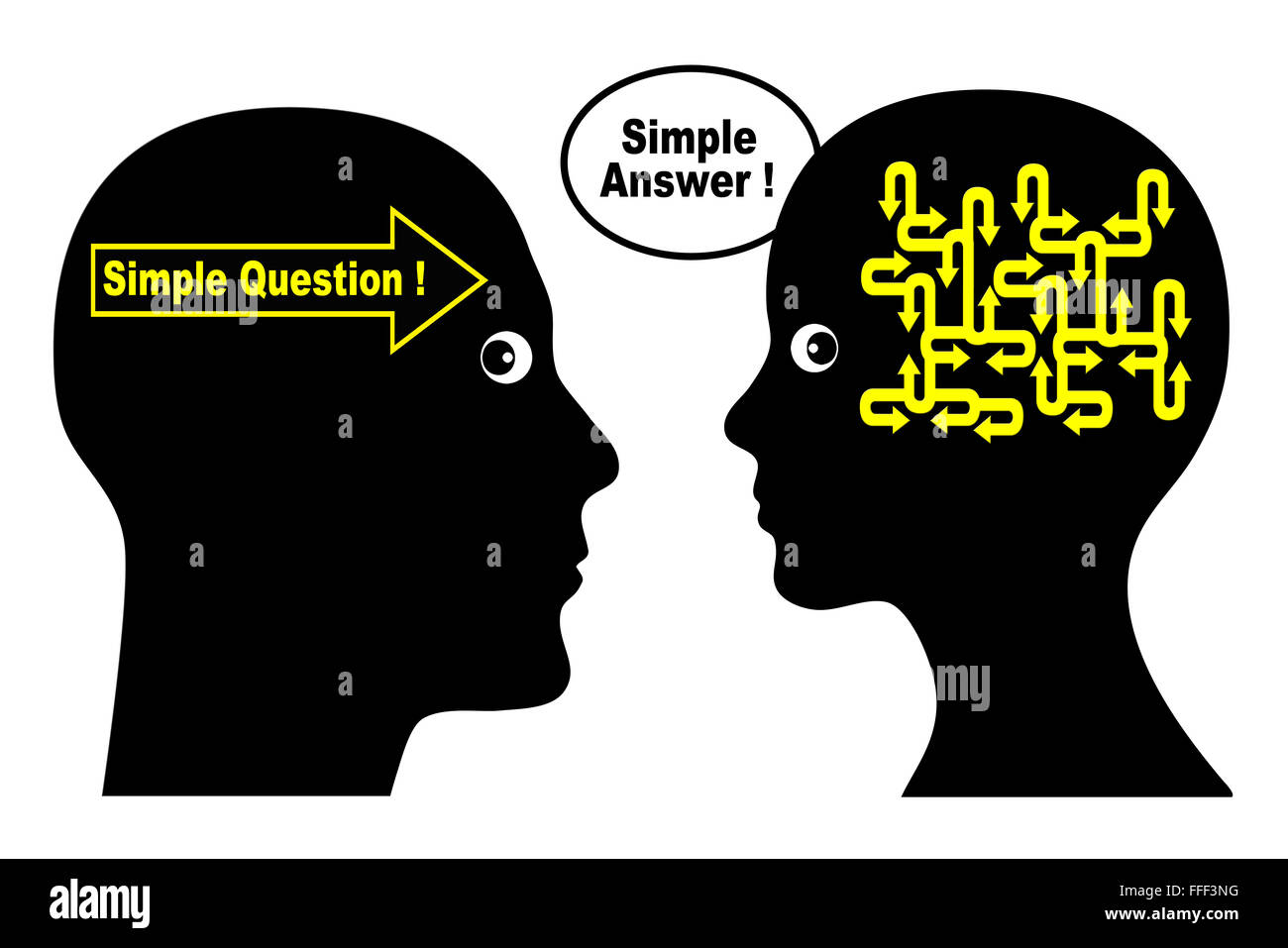 Simple Question Simple Answer Stock Photo