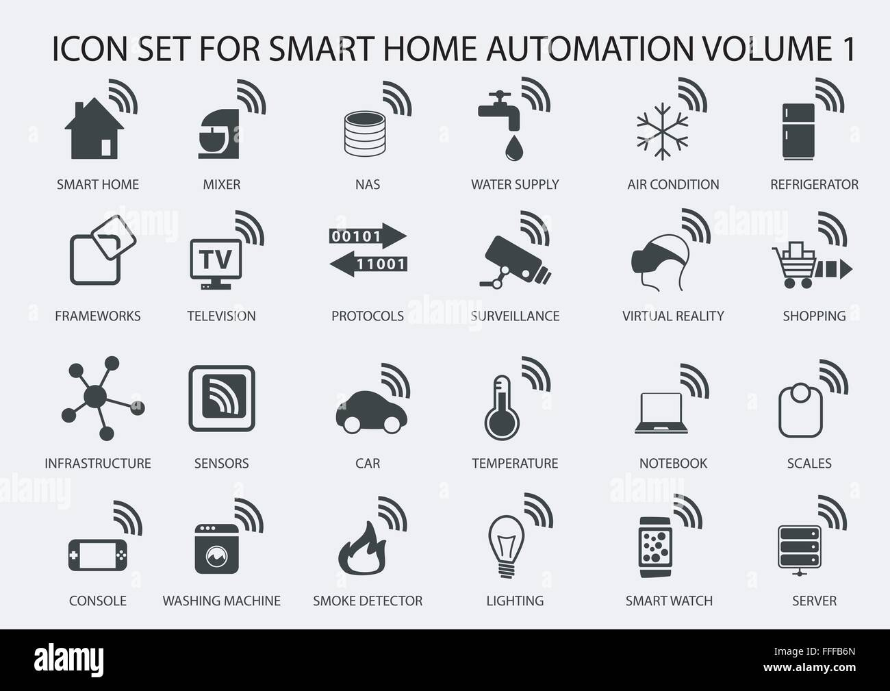Smart home automation vector icon set in flat design Stock Vector ...