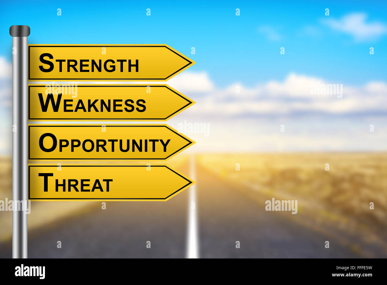swot analysis strength weakness opportunity and threat