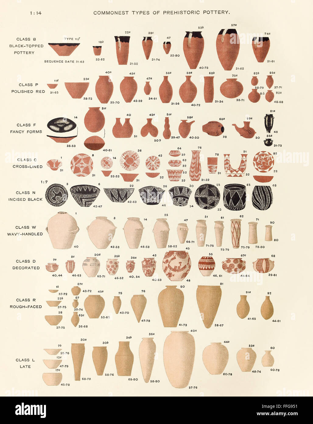 The 'Commonest Types of Prehistoric Pottery' found; frontispiece from 'Diospolis Parva' by Arthur - Stock Image