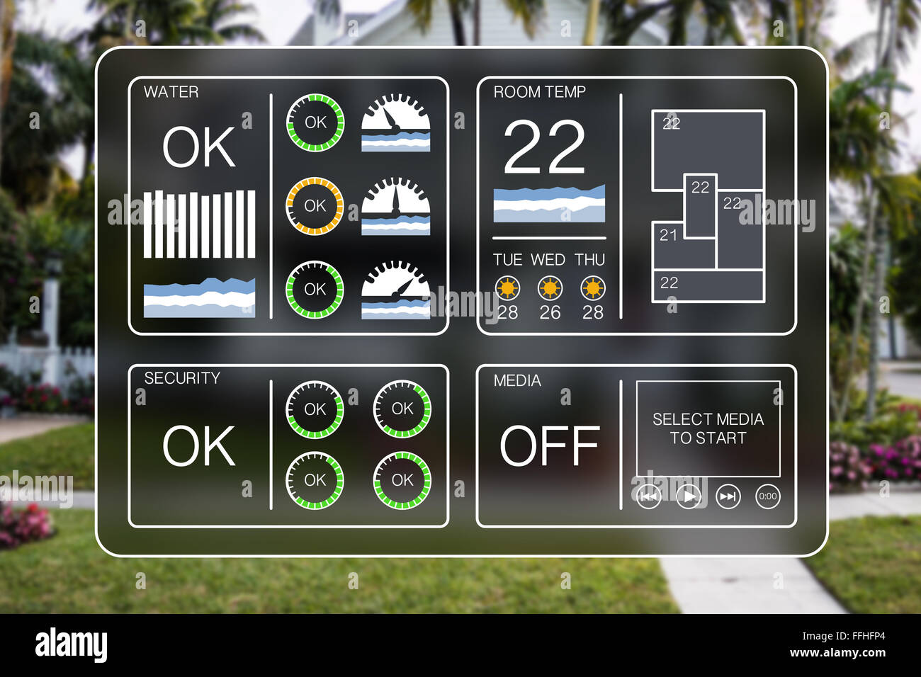 Flat design illustration of a home automation dashboard - Stock Image