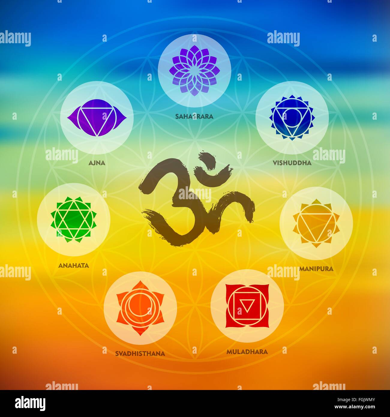 39e4b6b32e6 Chakra icons composition with om calligraphy and sacred geometry design on  colorful blur background. EPS10