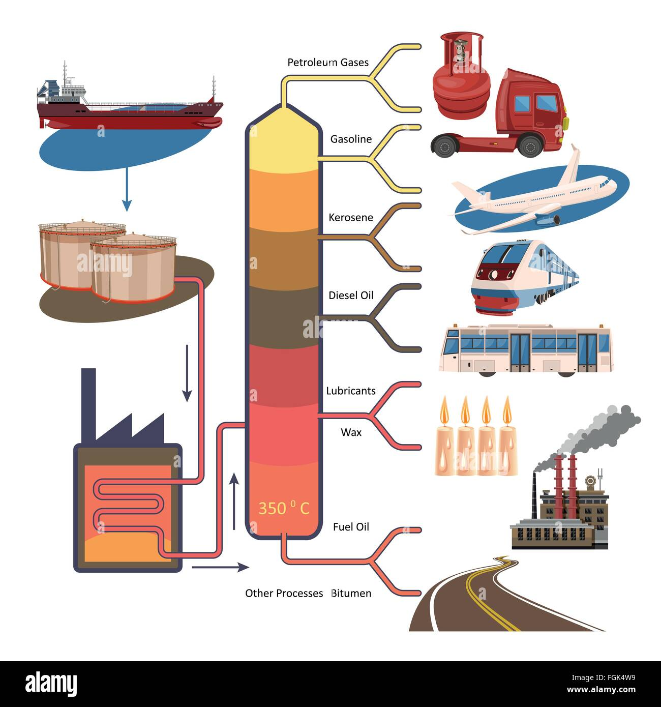 Oil Industry Concept With Fuel Transportation Process Oil