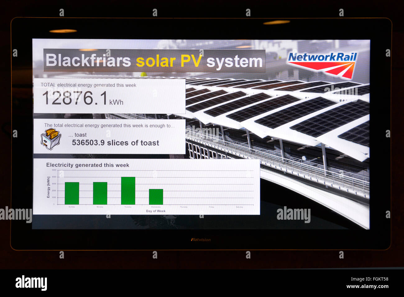 Flat panel TV screen in Blackfriars train station London England UK shows updated energy data for PV solar panels - Stock Image