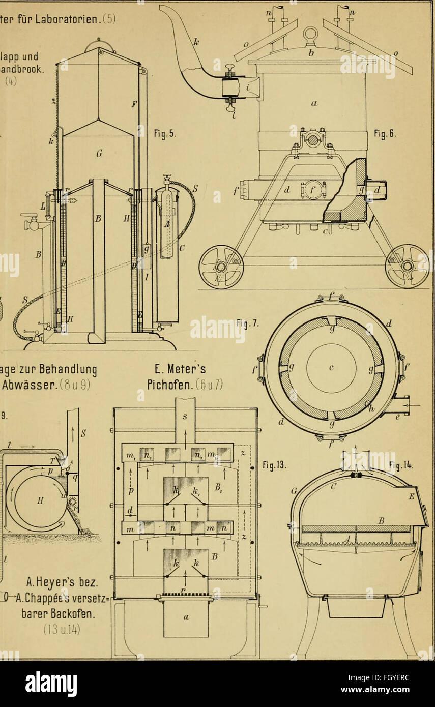 Dingler's polytechnisches Journal (1874) - Stock Image
