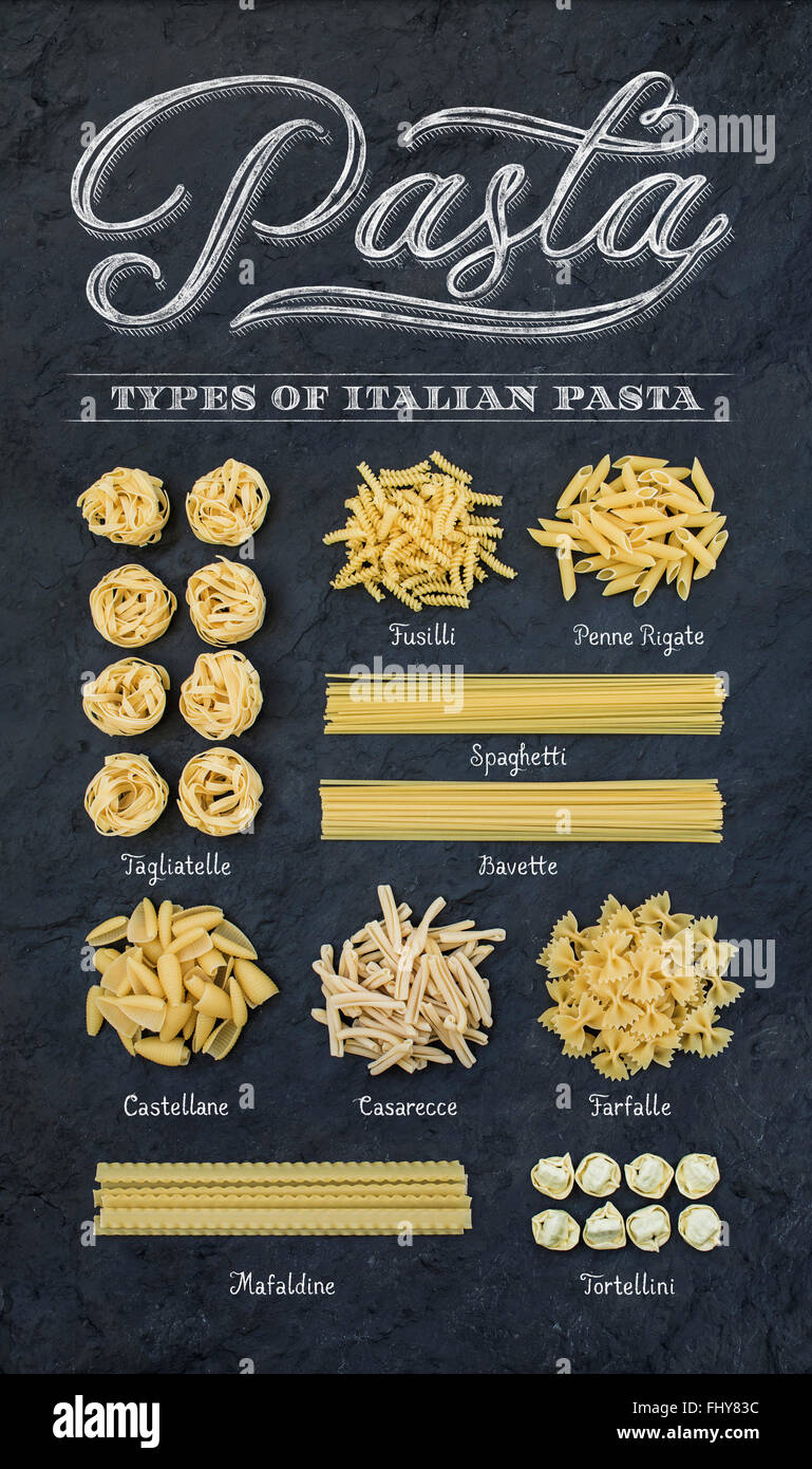 Different types of Italian uncooked pasta on black slate stone background with white chulk lettering top view vertical - Stock Image