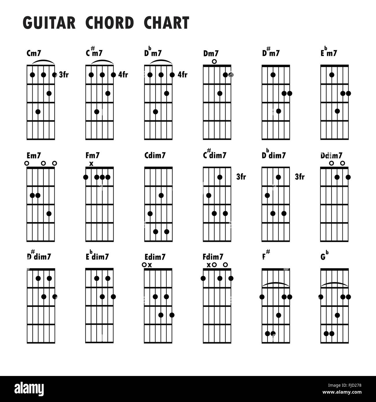 how to make ac chord on guitar
