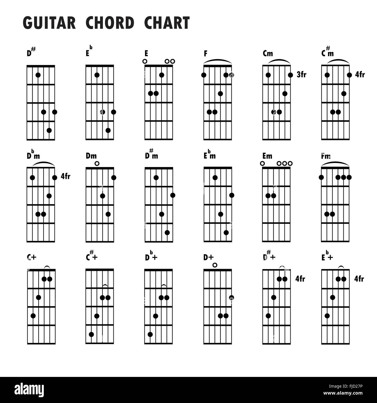 Guitar Lesson Stock Vector Images Alamy