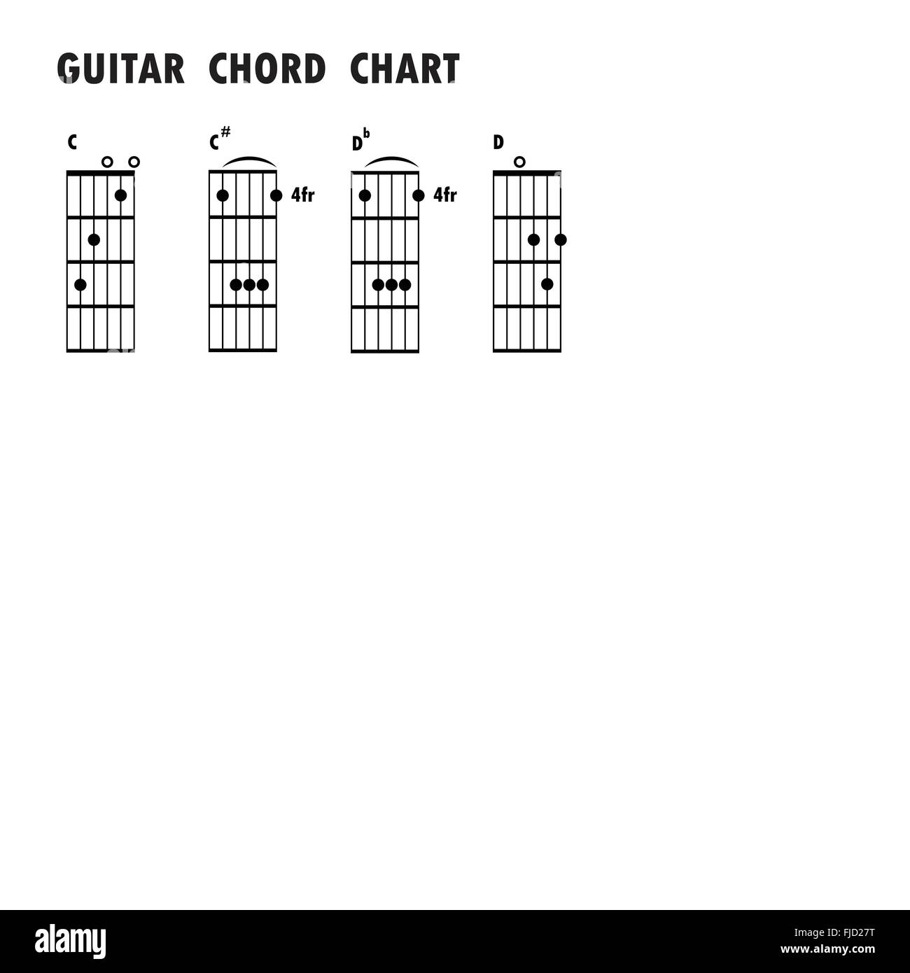 Set Of Music Notes Abstract Musical Background Basic Guitar Chords