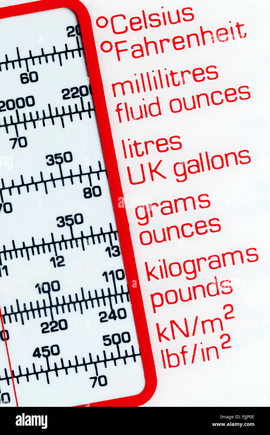 A conversion scale between British or Imperial and European or Metric units of measurement. - Stock Image