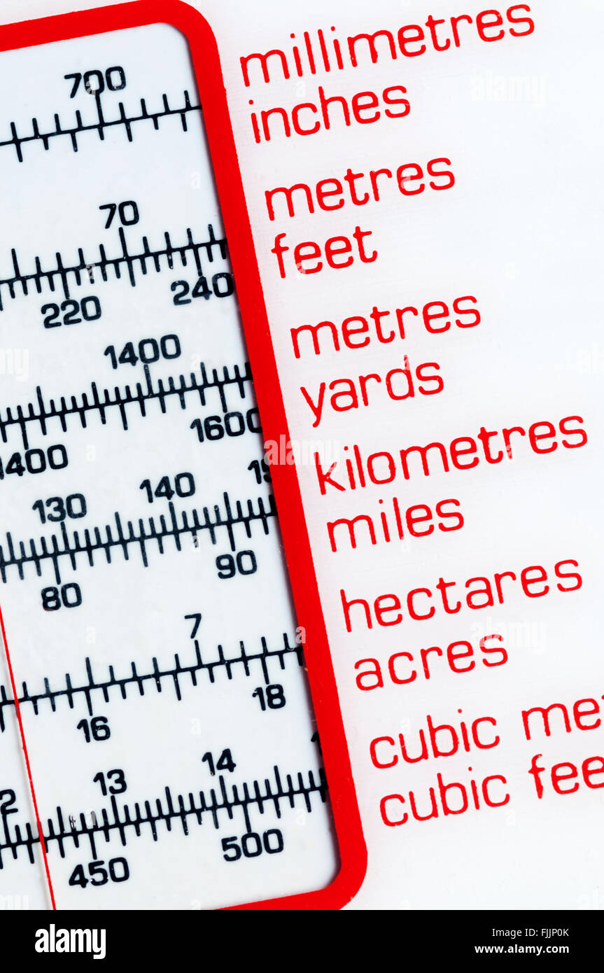 A conversion scale between British or Imperial and European or Metric units of measurement. Stock Photo
