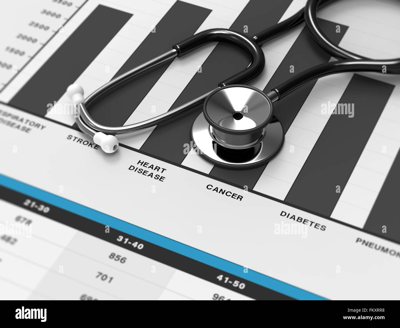 Stethoscope, chart, diseases, medical, insurance - Stock Image