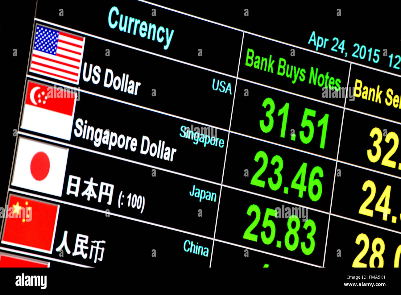 Trading on currency