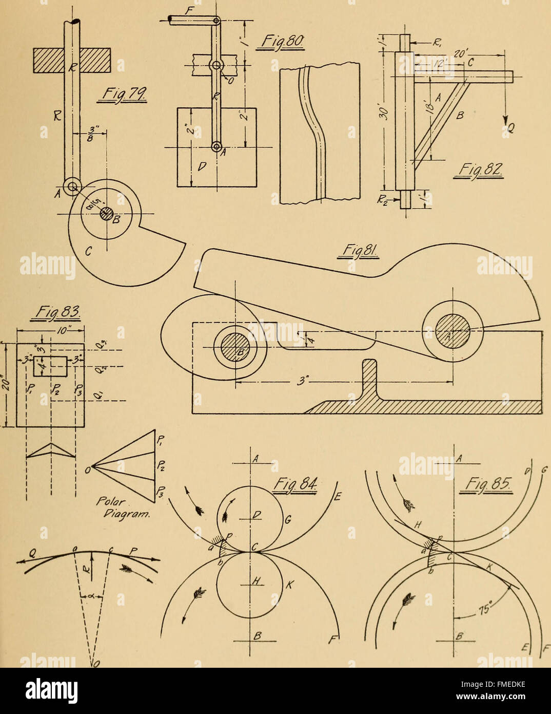 Notes On Mechanical Drawing Graphic Statics Machine Design And