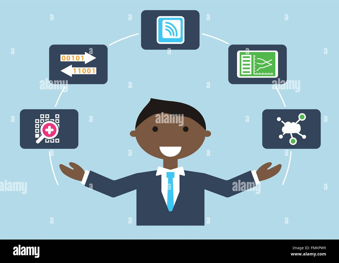 People at work: Internet of things (IOT) IT expert job profile visualized by person multitasking various activities - Stock Vector