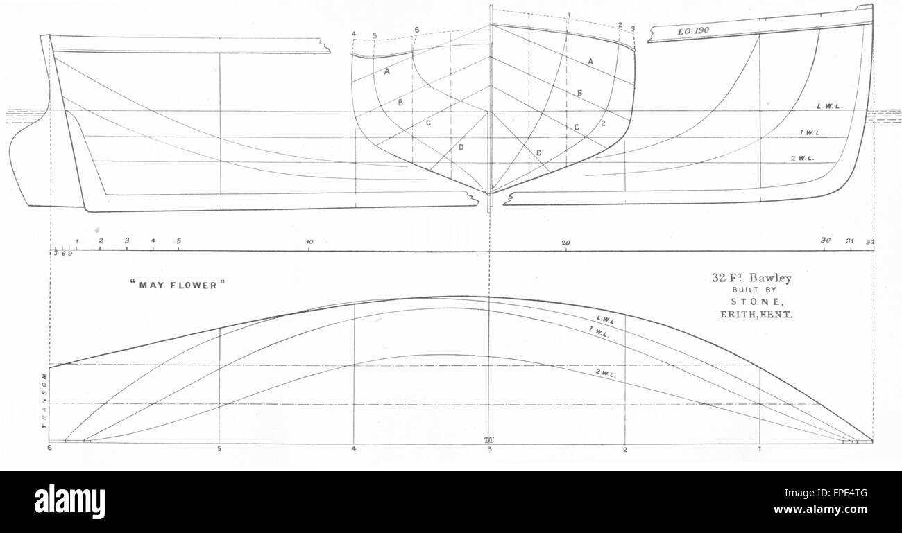 THAMES BAWLEY BOAT PLAN: 'Mayflower': 32 ft, Stone, antique print 1891 - Stock Image