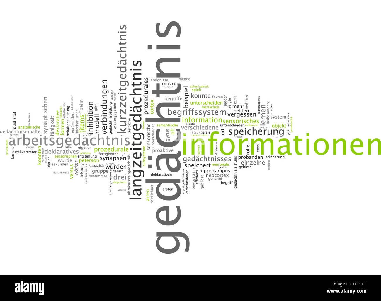 Gedächtnis Informationen Information Erinnerung - Stock Image