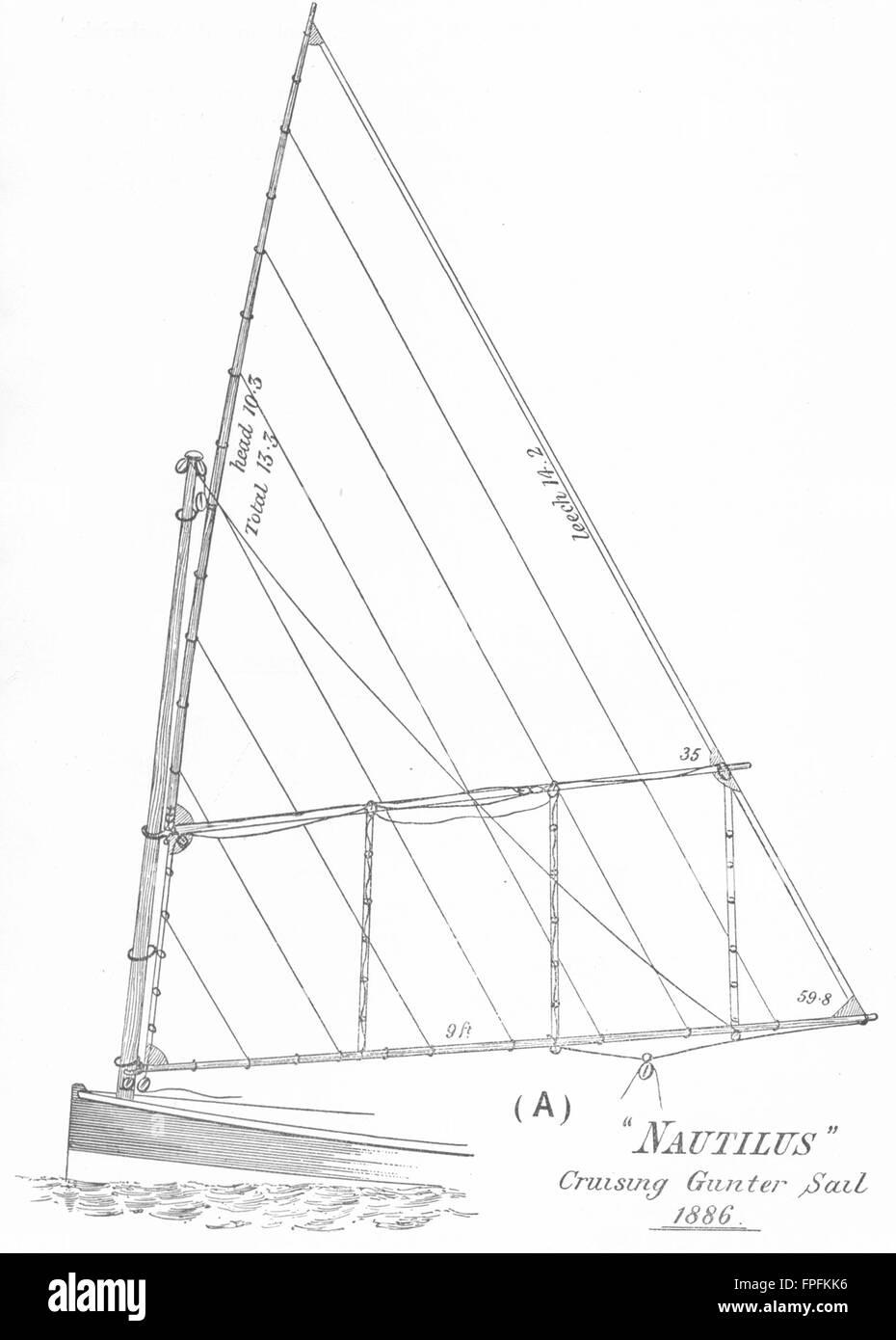 BOATS: 'Nautilus Cruising Gunter Sail, antique print 1891 - Stock Image