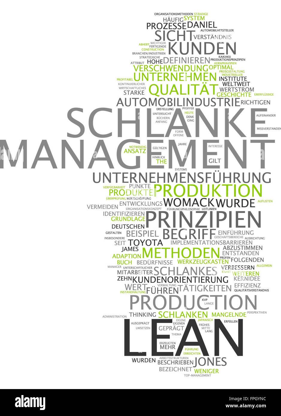 Lean management prinzipien