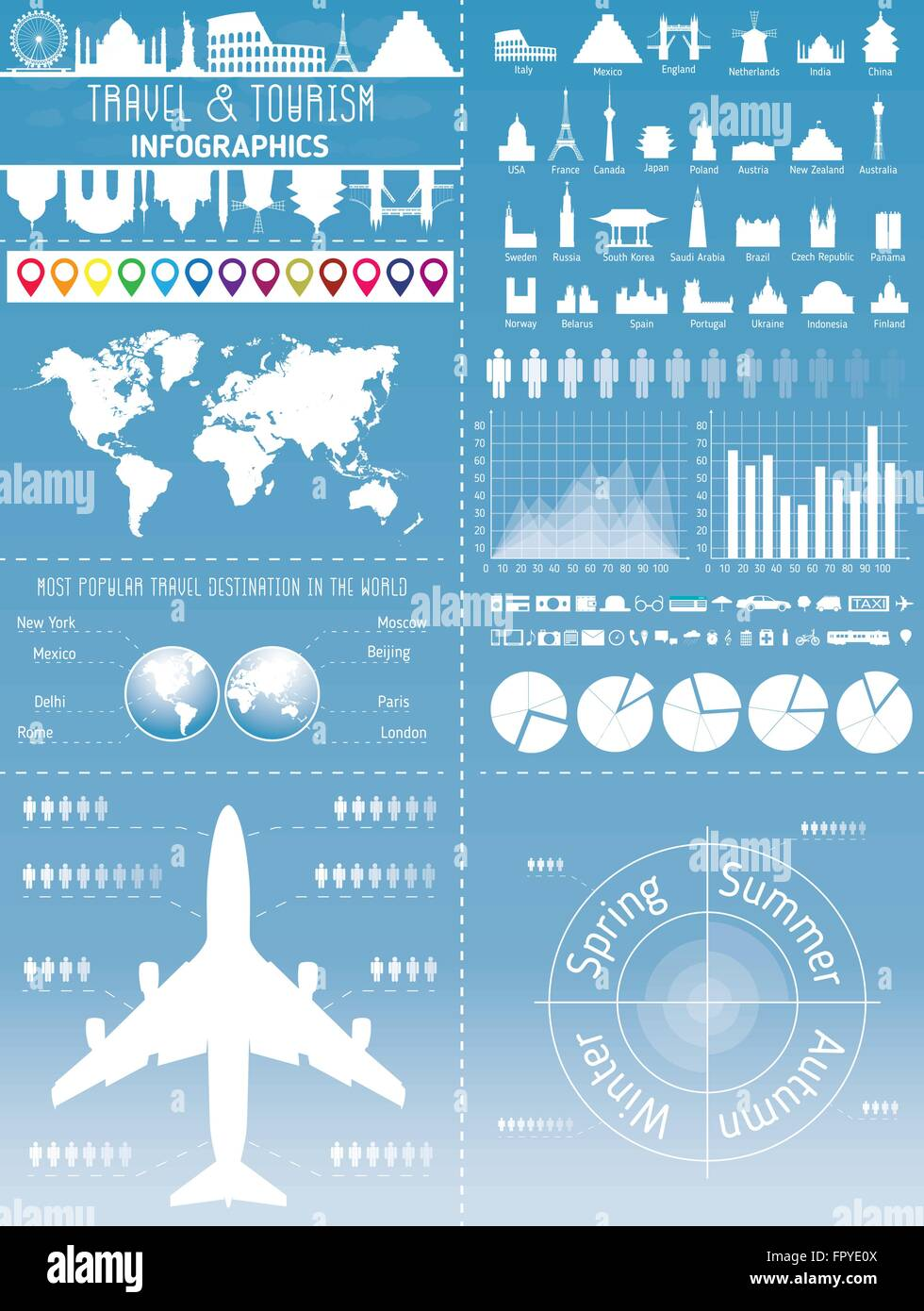 Travel infographic set with landmarks icons world map chart and travel infographic set with landmarks icons world map chart and airplane vector illustration gumiabroncs Choice Image
