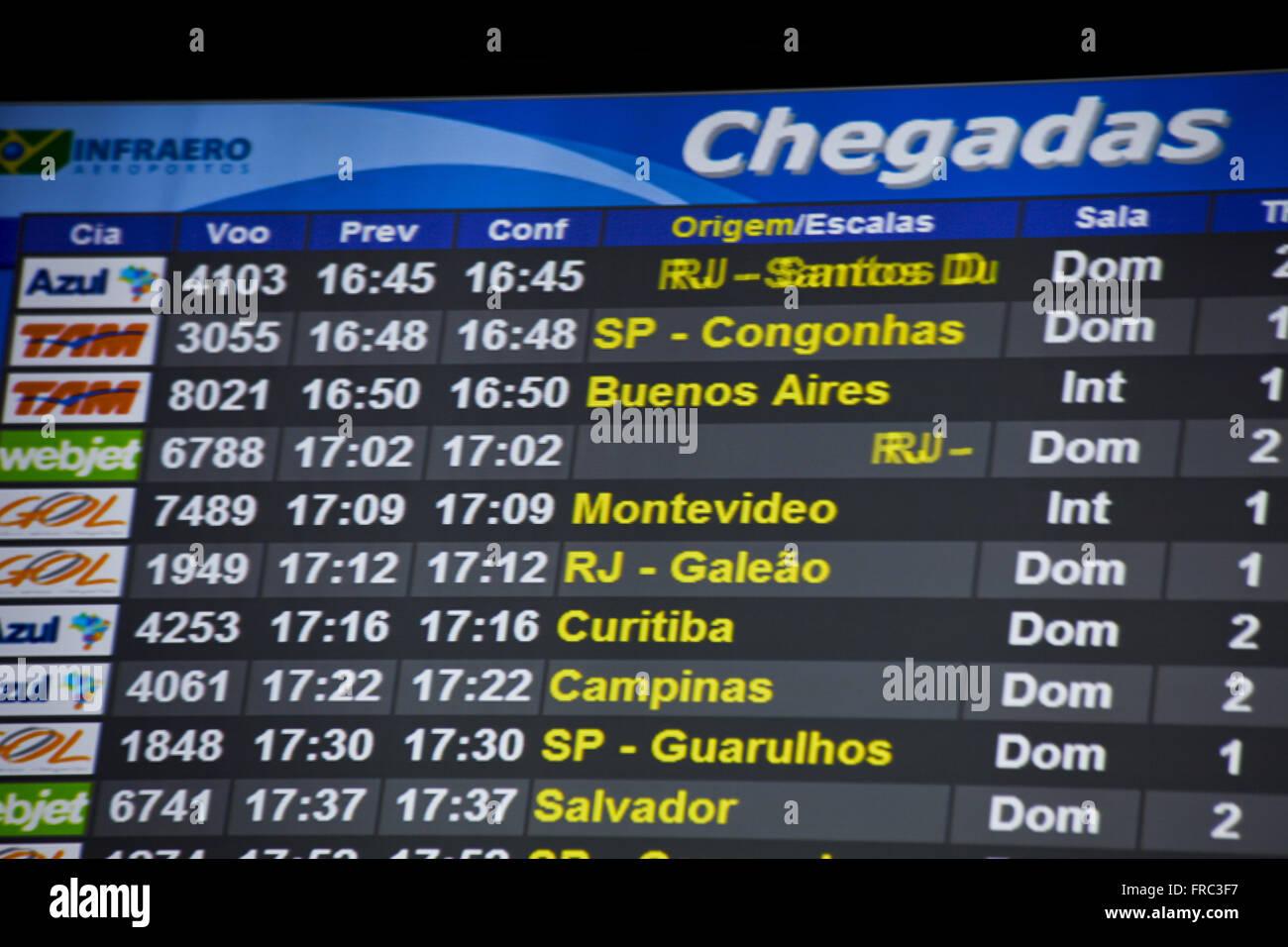 Arrival flights panel from Salgado Filho International Airport - Stock Image
