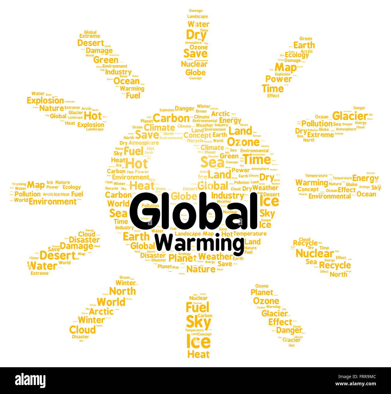 Global Warming Concept Map.Global Warming Word Cloud Shape Concept Stock Photo 100701452 Alamy