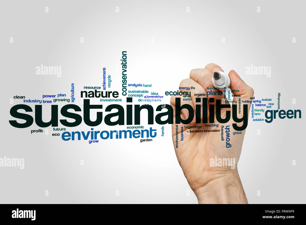 Sustainability word cloud - Stock Image