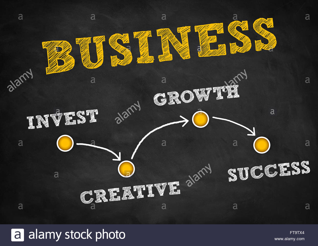 Business - Stock Image