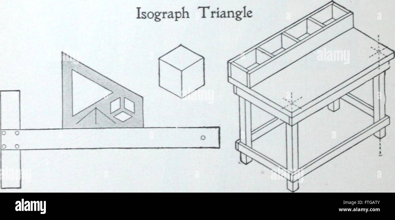 list of drawing instruments