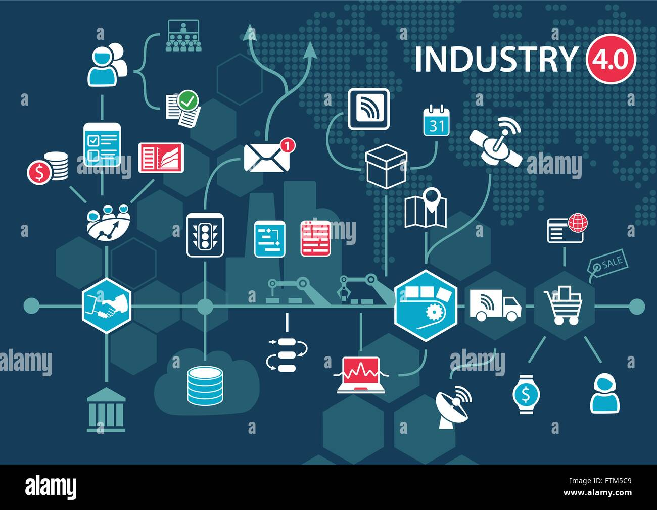 Industry 4.0 (industrial internet) concept and infographic. Connected devices and objects with business automation - Stock Image