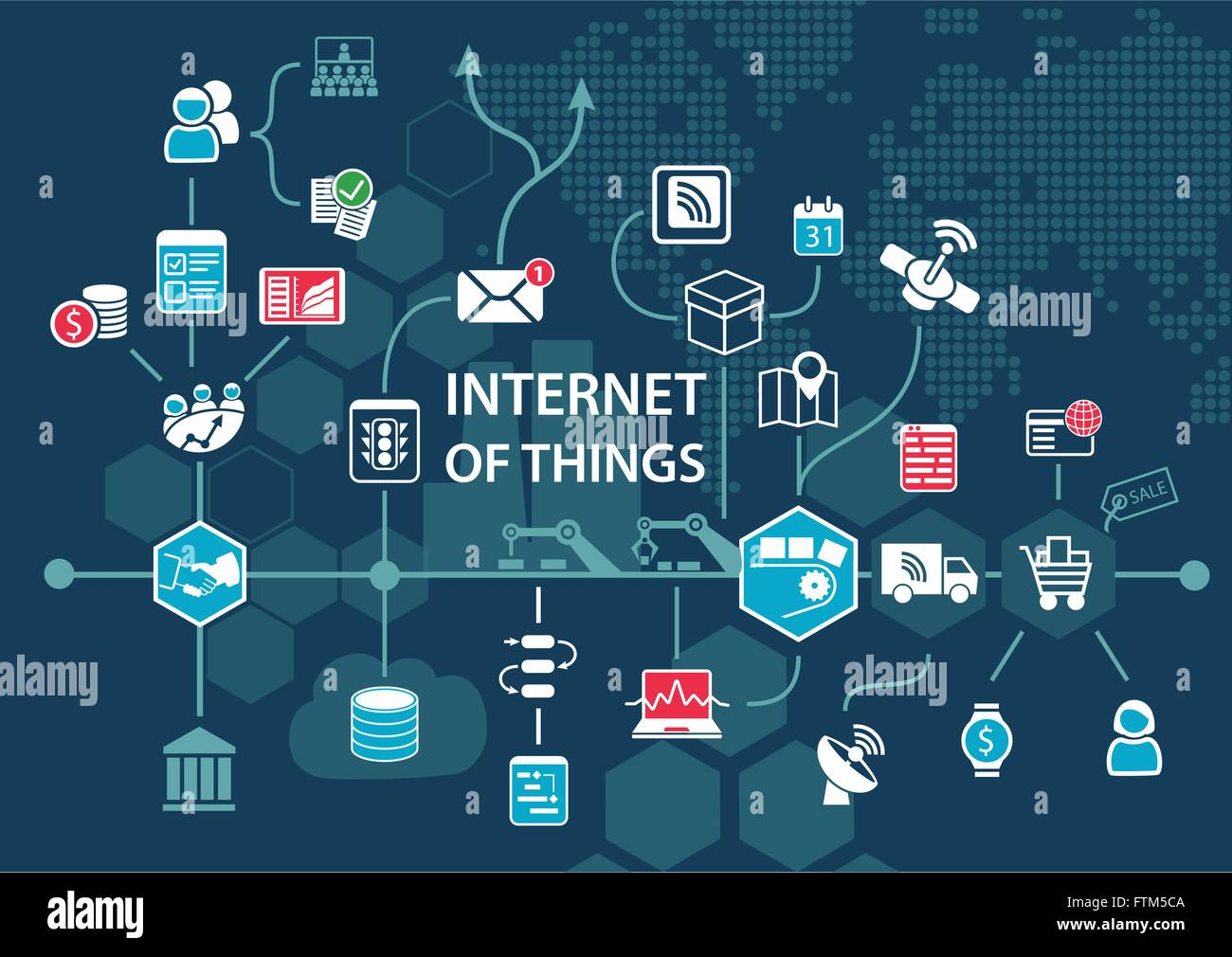 Internet of things (IOT) concept and infographic. Connected devices overview as technology background - Stock Image