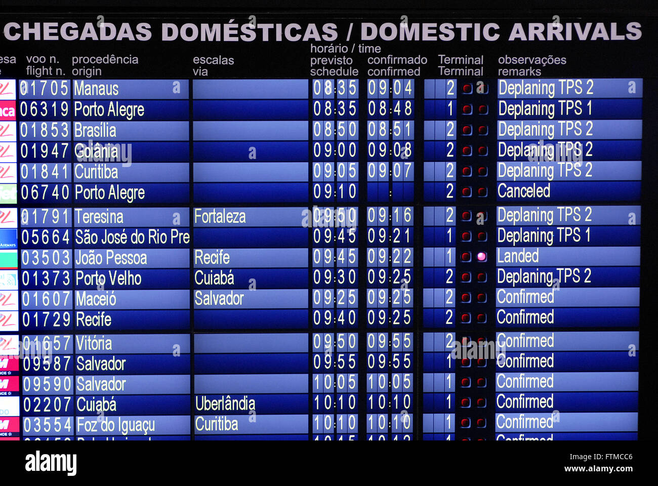 Panel with indication of flights at International Airport Sao Paulo - Guarulhos International - Stock Image