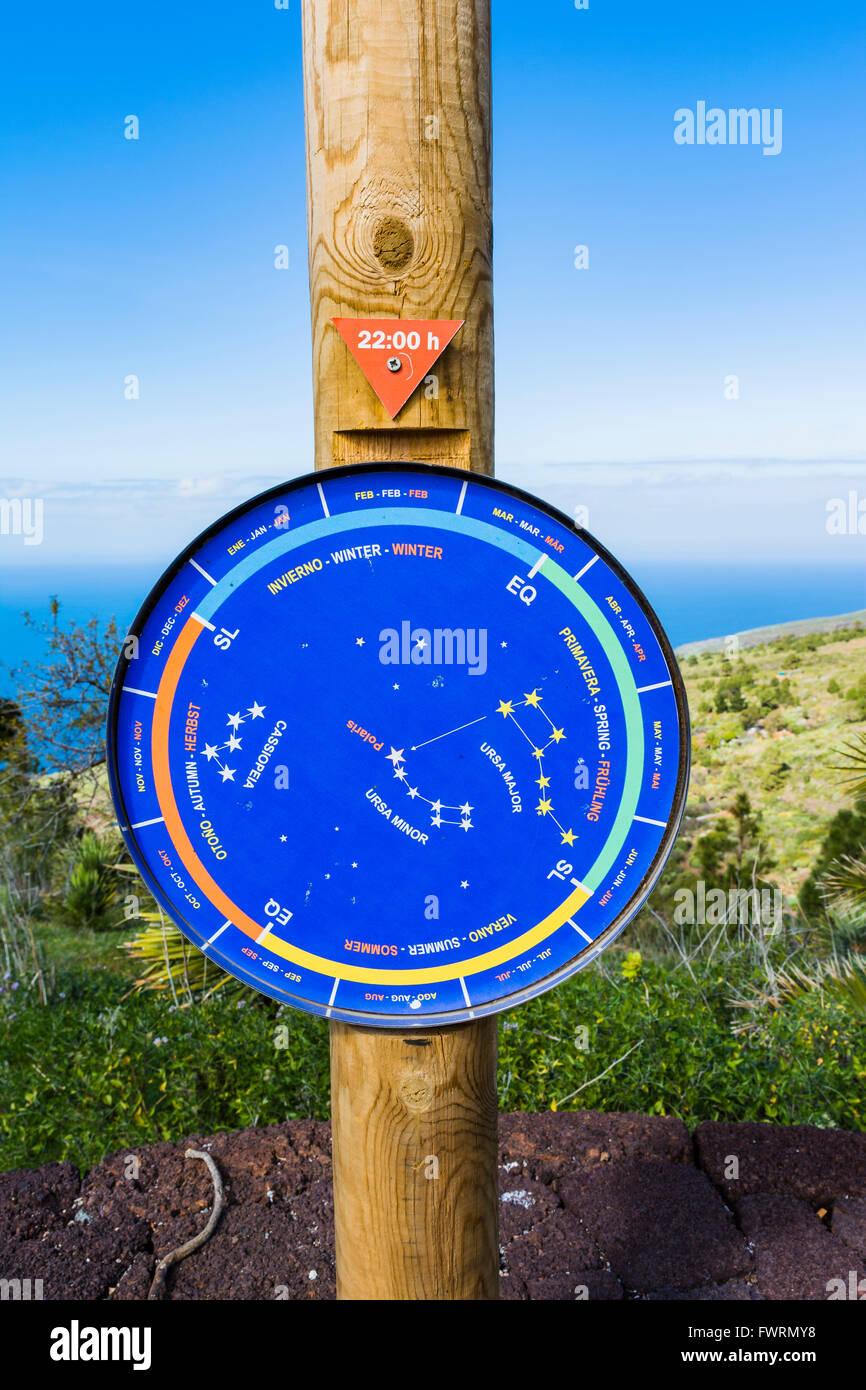 Signaling. Astronomical Viewpoints Network. Las Tricias, Garafía, La Palma, Tenerife, Canary Islands, Spain, - Stock Image