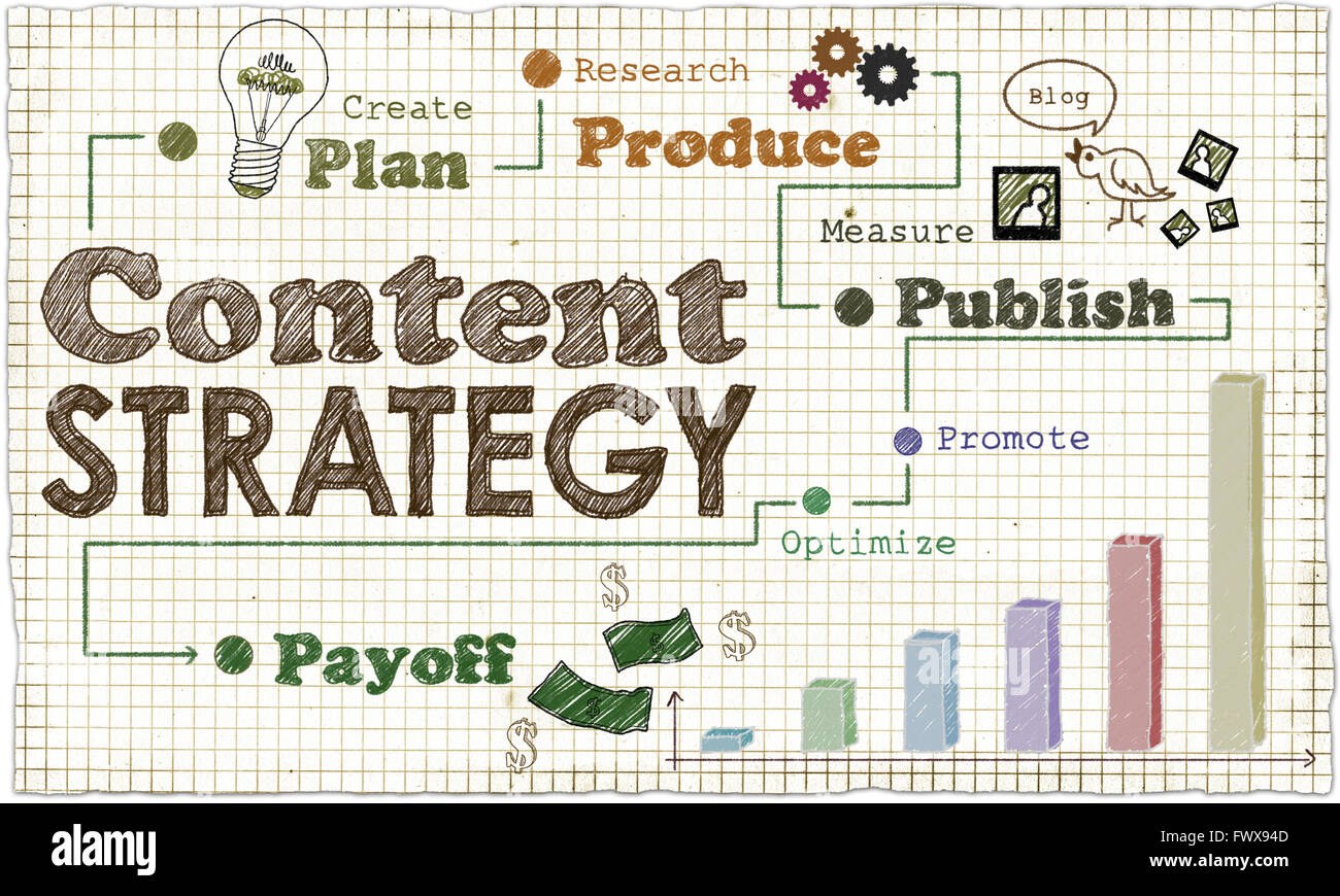 Illustration about Content Marketing Strategy on Blackboard - Stock Image