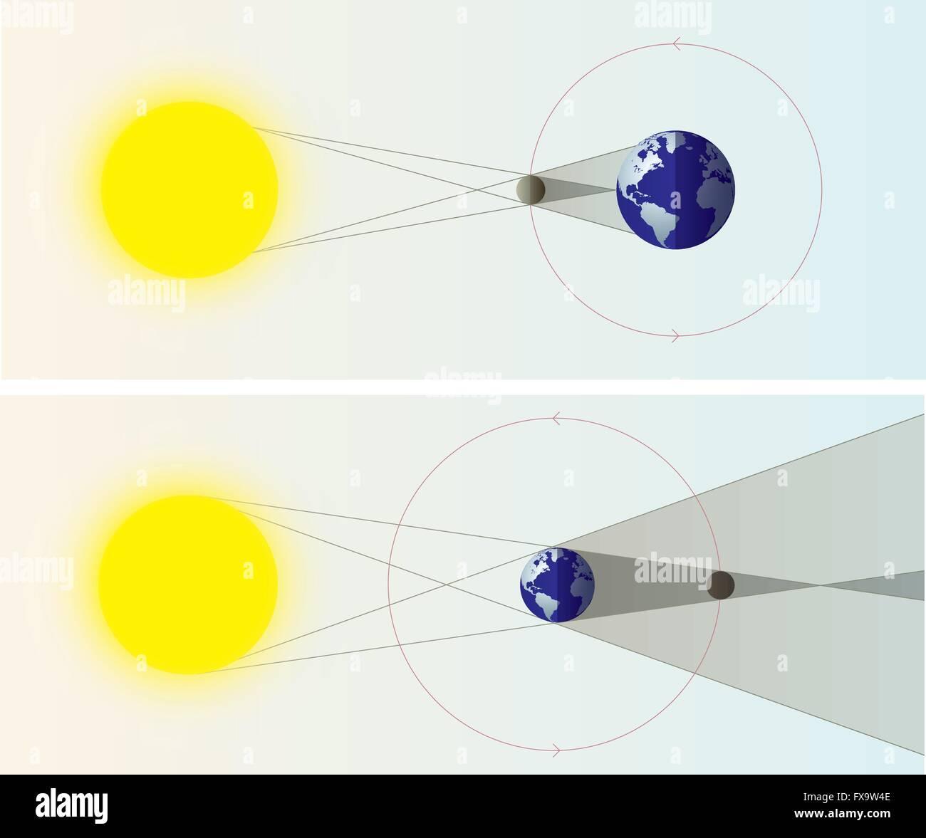 Solar System Diagram Stock Photos Amp Solar System Diagram