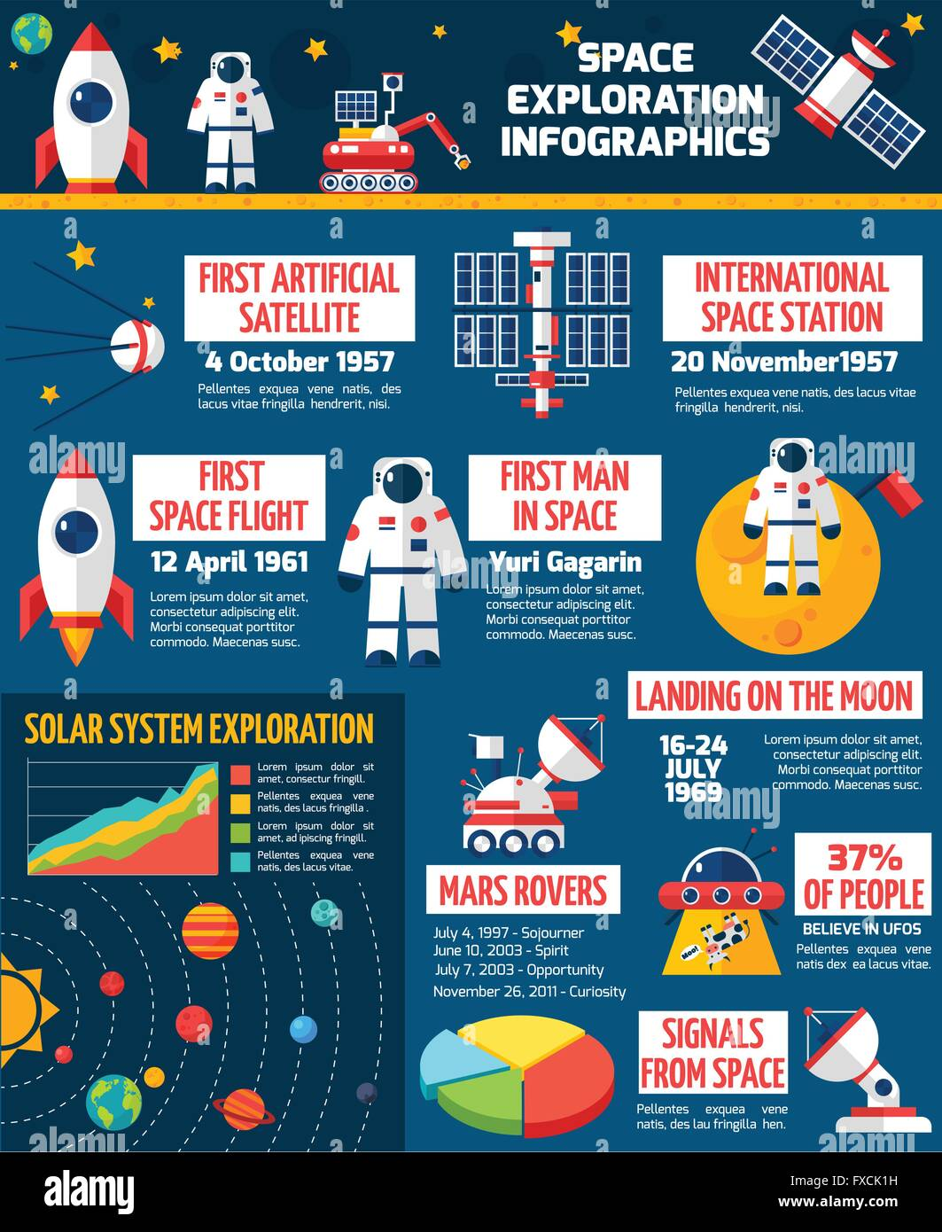 Space exploration merit badge slide show.