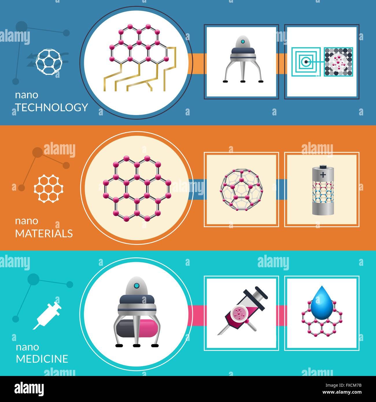 Nanotechnology concept 3 flat banners set - Stock Image
