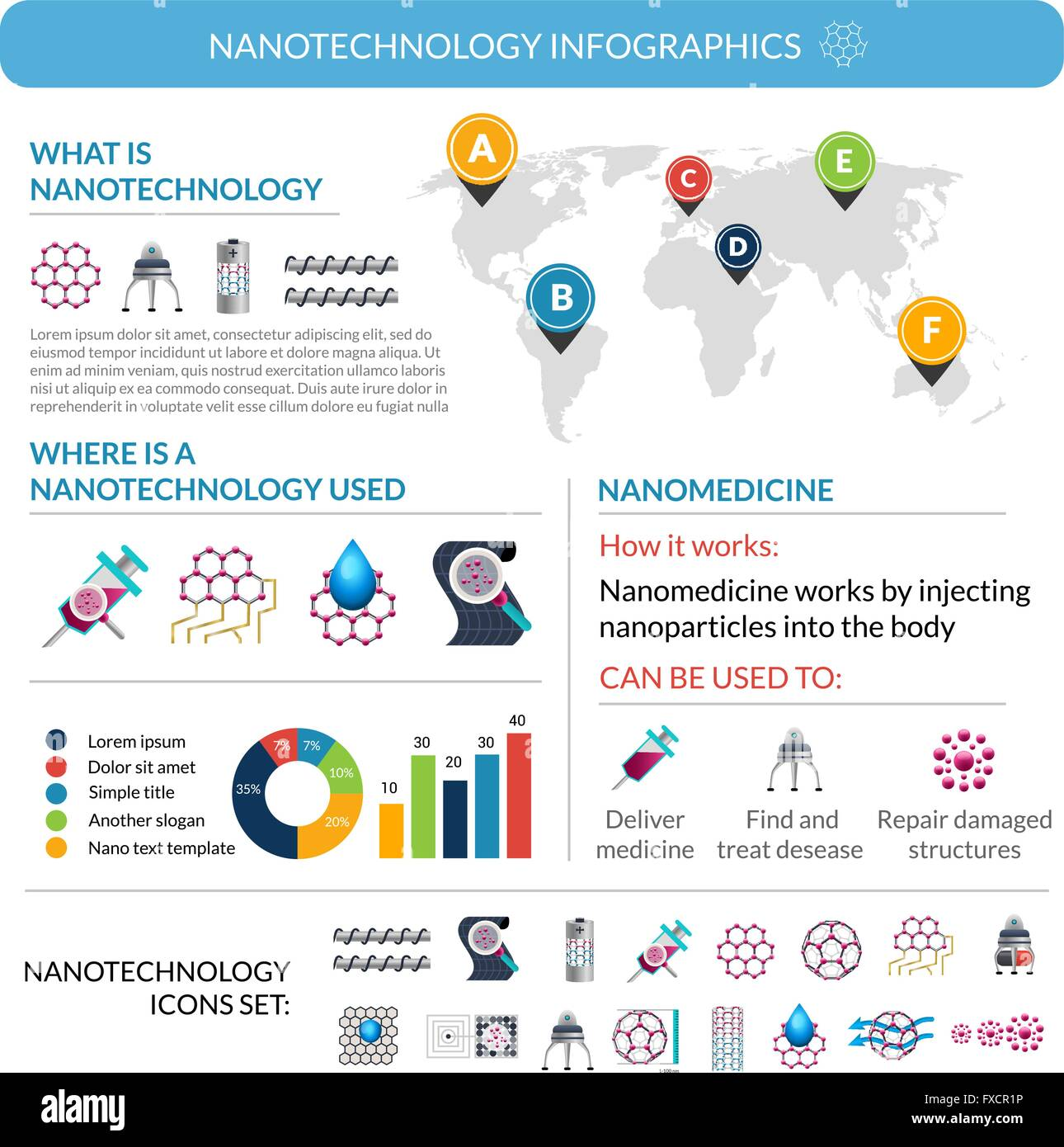Nanotechnology applications infographic report poster layout - Stock Image