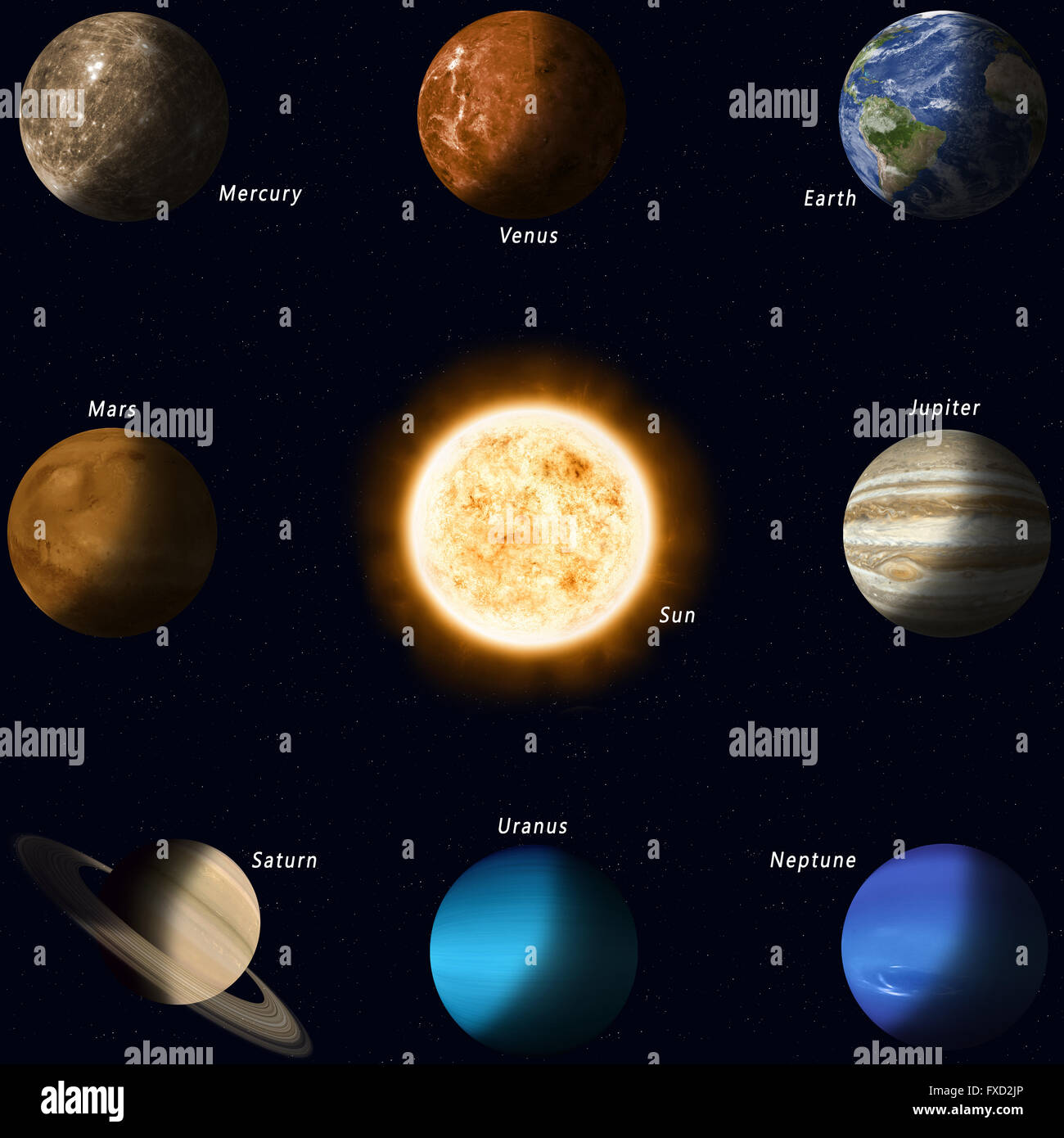 All Solar System Planets With Names And Sun In The Center