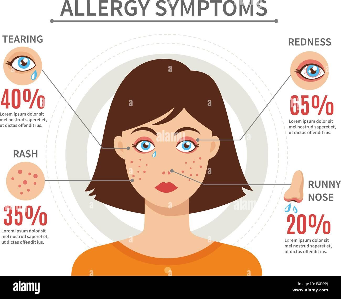 Allergy Symptoms Flat Style Concept Stock Vector Art