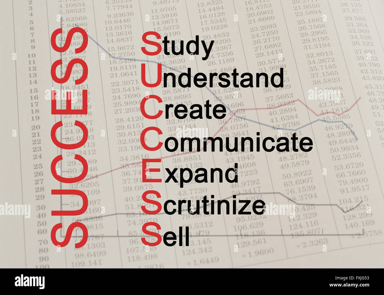 Acronym Success - Study, Understand, Create, Communicate, Expand, Scrutinize, Sell - Stock Image