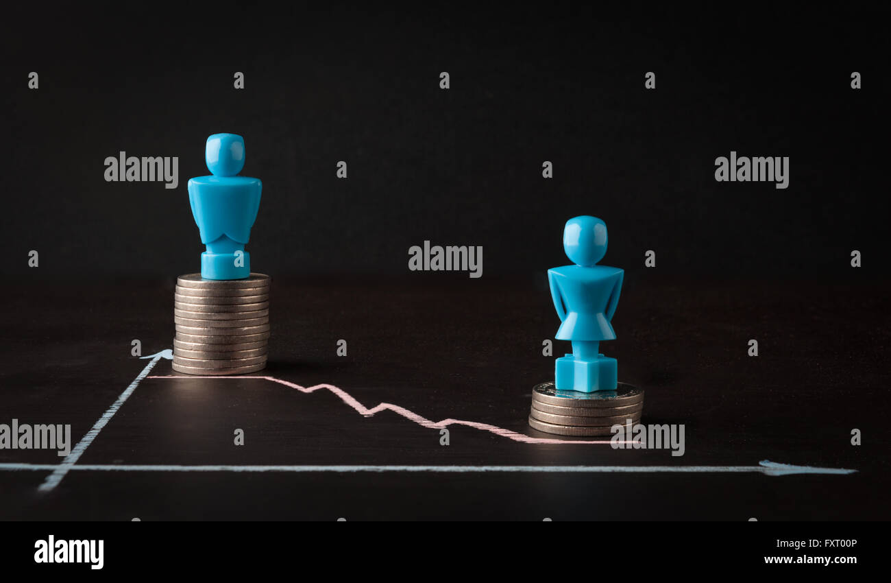 Wage gap and gender equality concept depicted with male and female figurins standing on top of coin piles and line - Stock Image
